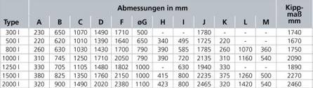 Ditech-PSM-Abmessungen