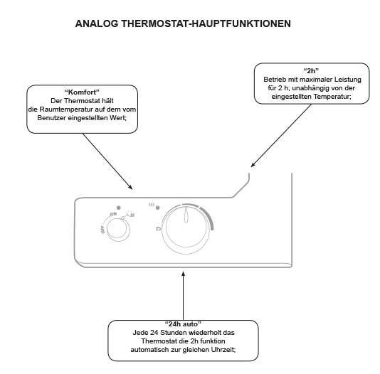 Aspen Thermostat zu Handtuchwärmer elektrisch 720 X 400 mm 300 Watt